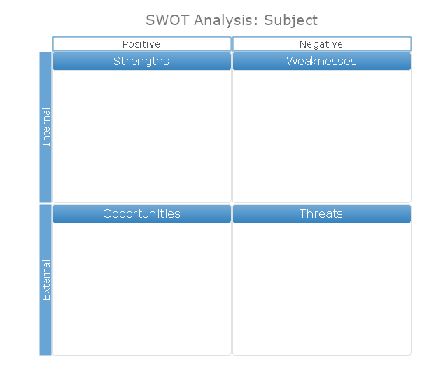 swarovski swot analysis Swot analysis of swarovski - strengths are growth and strong focus on products full coverage of market, competition, external and internal factors detailed report with strengths.
