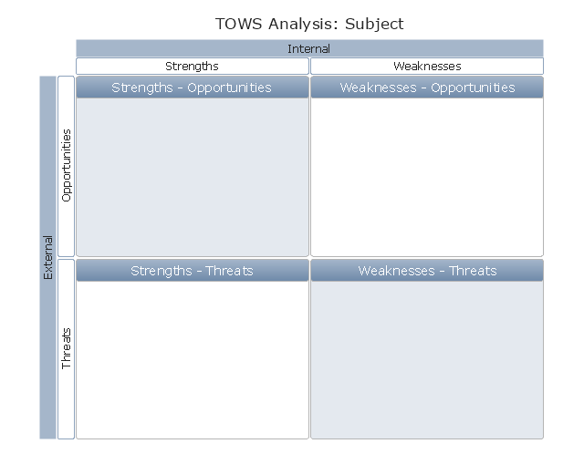 tows analysis matrix template tows matrix tows