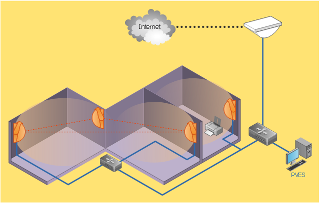 Wireless network diagram, wired, Ethernet, router, printer, outdoor access point, indoor access point, coverage, computer, cloud, building, Smart Mesh,