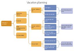 PDPC, risk, preventive action, plan,