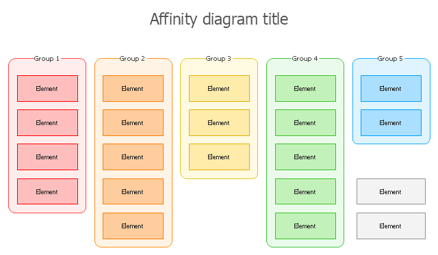 Affinity diagram template, Affinity diagrams,