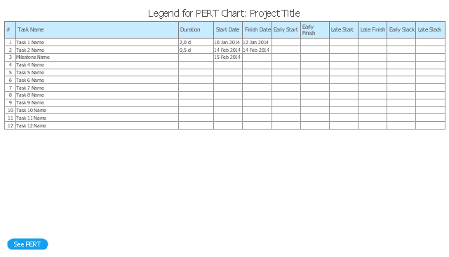 Legend,  time interval, task, project start, project finish, PERT chart, milestone, legend