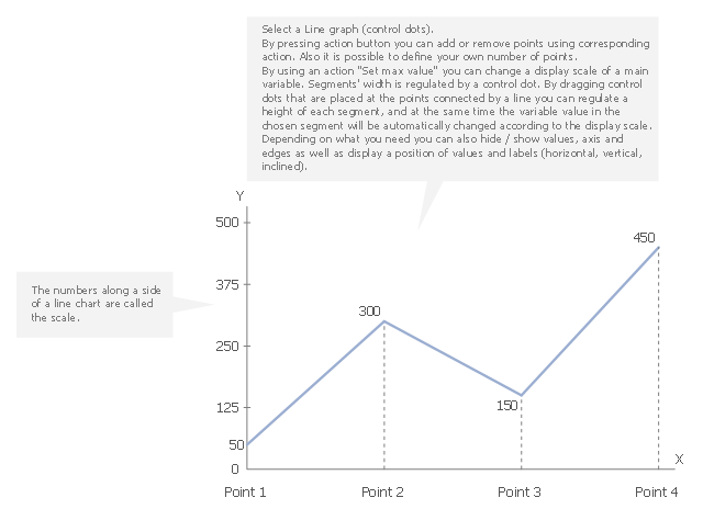 Chart template, line graph,