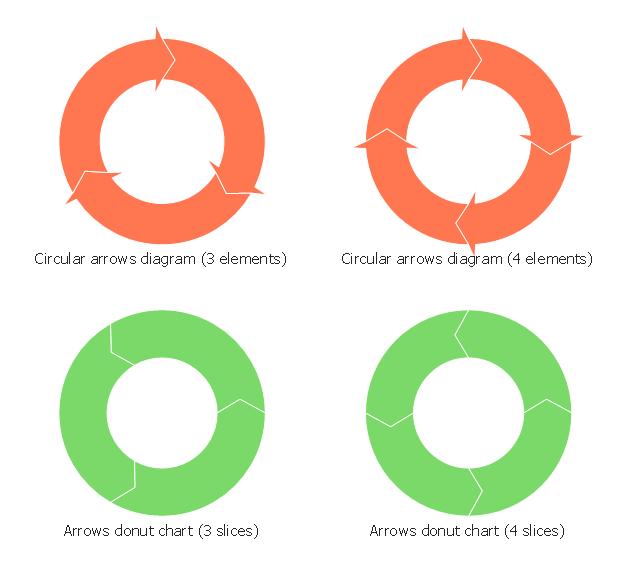 Templates, circular arrows diagram, arrows donut chart,