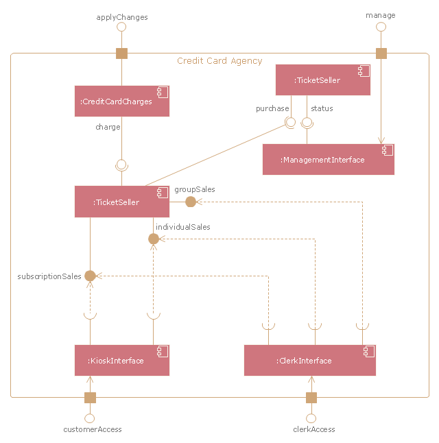how to put interfaces in a uml
