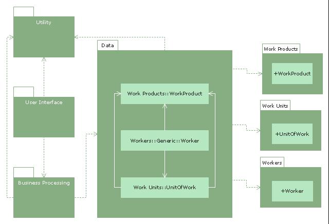 UML package diagram, part, package, class,