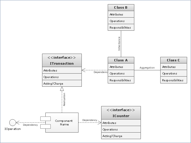 UML class diagram,  UML composite structure diagram symbols, UML class diagram symbols, interface, component, class
