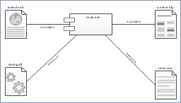 uml component diagram   templateuml component diagram