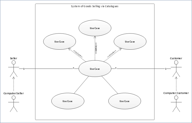 Uml use case diagram template ccuart Images