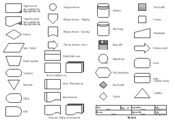 System flow diagram symbols examples smartdraw diagrams data flow diagram software ccuart Image collections
