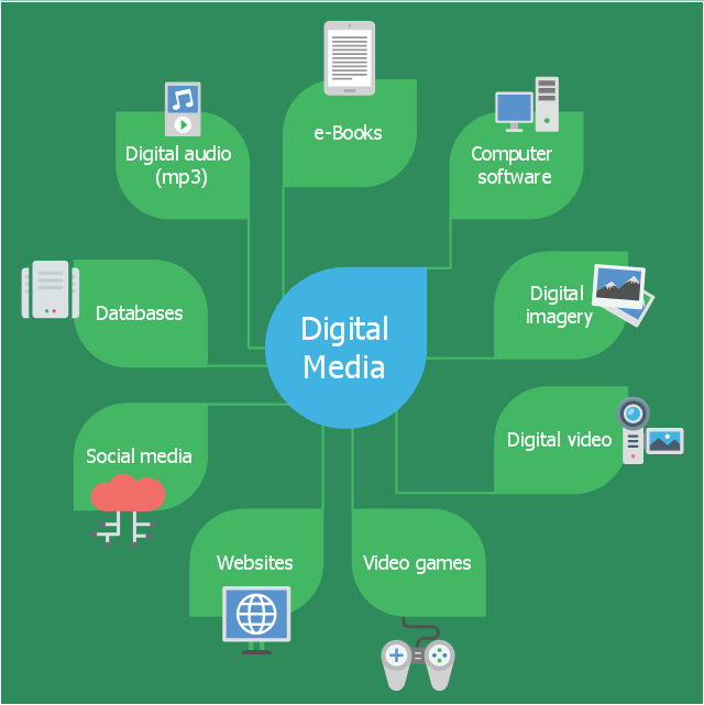 Infographic, workstation, desktop computer, pc, video camera, text block, photo images, iPod, mp4 player, iOS music player, game pad, game stick, e-book, drawing shapes, data center, cyberspace, cloud computing,