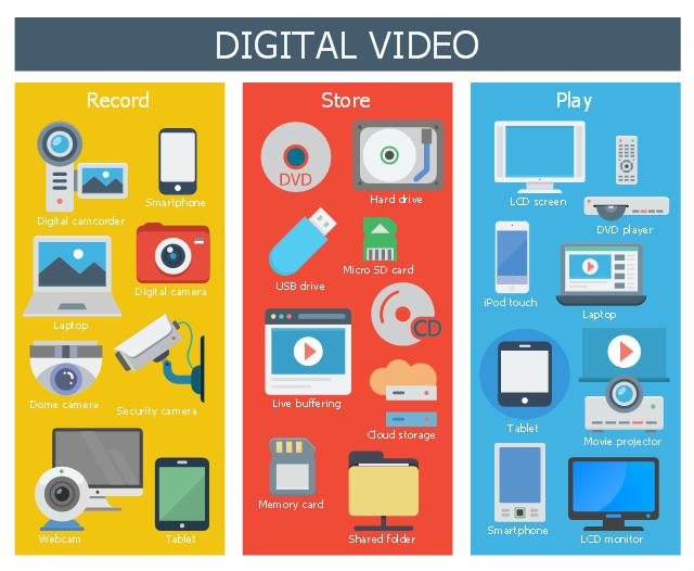 Infographics, plasma, TV, iBook, computer, boom box, boombox,