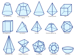 Solid geometrical figures, tetrahedron, pyramid with flat top, pyramid ...