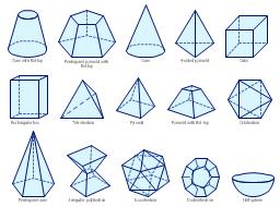 Solid geometrical figures, tetrahedron, pyramid with flat top, pyramid, pentagonal pyramid with flat top, pentagonal cone, octahedron, irregular polyhedron, icosahedron, half sphere, dodecahedron, cuboid, rectangular cuboid, right cuboid, rectangular box, rectangular hexahedron, right rectangular prism, rectangular parallelepiped, cube, cone with flat top, cone,