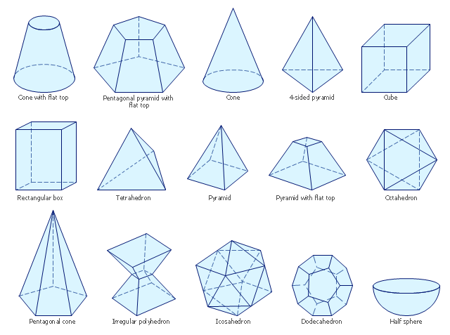 Solid geometrical figures, tetrahedron, pyramid with flat top, pyramid, pentagonal pyramid with flat top, pentagonal cone, octahedron, irregular polyhedron, icosahedron, half sphere, dodecahedron, cuboid, rectangular cuboid, right cuboid, rectangular box, rectangular hexahedron, right rectangular prism, rectangular parallelepiped, cube, cone with flat top, cone,