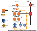 AWS architecture diagram, region, instance, hosted zone, email notification, elastic load balancer, bucket, availability zone, auto scaling group, RDS DB instance standby, Multi-AZ, RDS DB instance, Instance with CloudWatch, ElastiCache, DynamoDB, Cloudfront, Amazon SES,