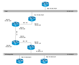 Logical network topology diagram, router,