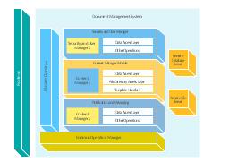 System architecture diagram, block diagram,