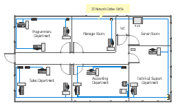 Network Diagram Software Home Area Network Local Area