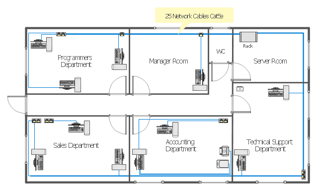 Ethernet LAN layout floorplan, window, wall, single outlet, scanner, router, rack mount, printer, duplex outlet, door, bus cable, PC,
