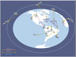 Global vehicular network diagram, wireless link, ship, satellite dish, satellite, radio tower, orbit, in-vehicle station, airplane, Western hemisphere,