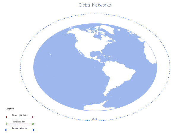 Global vehicular network diagram template, wireless link, sensor network, orbit, fiber optic link, Western hemisphere,