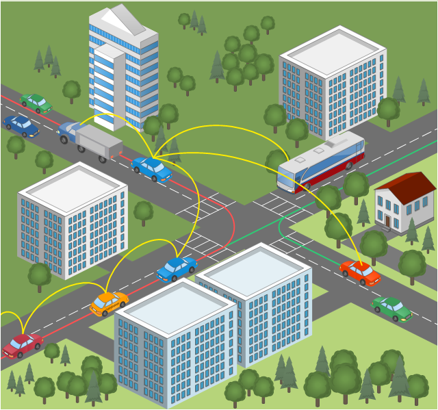 Vehicular network diagram, truck, tree, taxi, road, office building, house, high rise block, fir tree, crosswalks, car, bus,