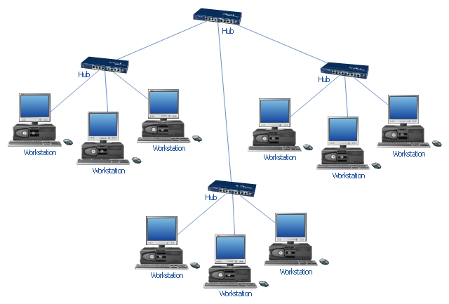 star network topology   network topologies    base t star    star topology  workstation  hub