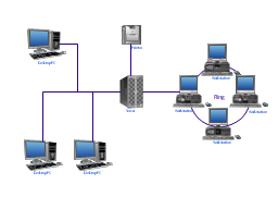 Basic Computer Network Diagram