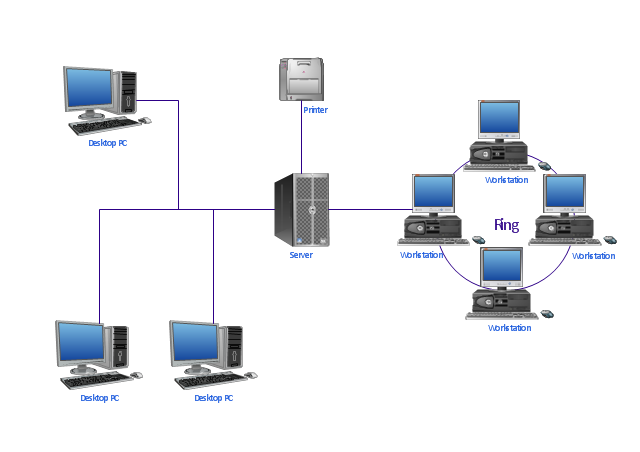 Network diagram, workstation, server, laser printer, desktop PC,