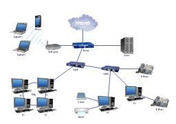 LAN topology diagram, wireless router, switch, server, scanner, router, radio waves, laptop computer, inkjet printer, iPhone 4, desktop PC, cloud, IP phone,