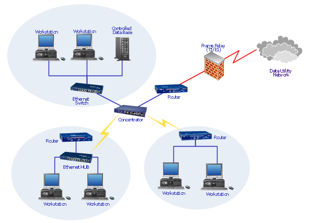 Network diagram, workstation, switch, router, hub, firewall, cloud, RAID drive, Comm-link,