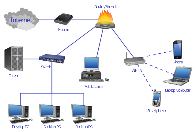 Computer Network Diagram Template Network Printer How To Use