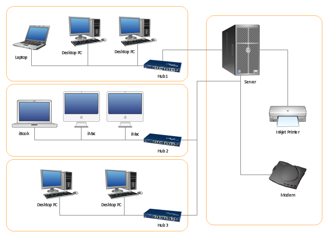logical and physical network diagrams Edraw network diagrammer is a professional network diagramming software with rich examples and templates easy to draw detailed physical, logical, cisco and network architecture diagrams.