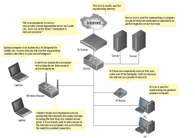 computer network diagram template network printer how to use rh conceptdraw com