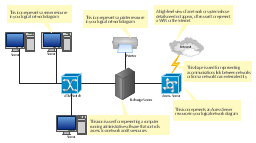 Logical network diagram template, server, printer, cloud, access server, communications server, Comm-link, ATM switch,