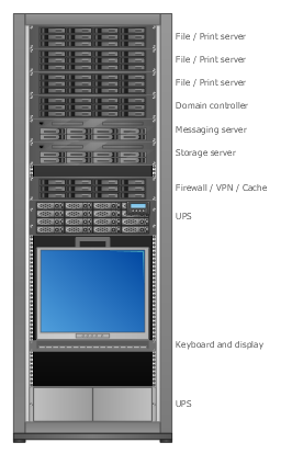 Server rack diagram, managed UPS, RAID array, LCD monitor keyboard, KVM, 2U server, 19 inch, rack, rails,