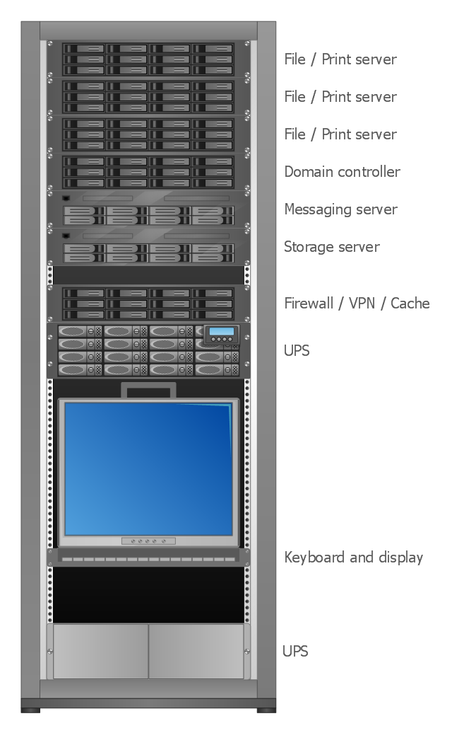 Rack Diagrams Server Hardware Rack Diagram Network