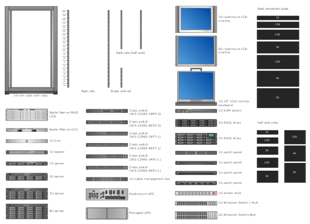 Rack diagram elements, single rack rail, rack unit, rack rails, half-rack, rack rails, patch panel, managed UPS, fiber optic patch panel, Xserve RAID, Apple Xserve Raid 3U, XServe, Apple XServe 1U, UPS, rackmount UPS, LCD monitor keyboard, KVM, Cisco switch, WS-C3560-48TS-S, Cisco switch, WS-C3560-24PS-S, Cisco switch, WS-C2960-48TT-L, Cisco switch, WS-C2960-48TC-L, Cisco switch, WS-C2960-24TT-L, Cisco switch, WS-C2960-24TC-L, 8U rackmount LCD monitor, 8U rack LCD display, 7U rackmount LCD monitor, 3U server, 3U RAID array, 2U server, 2U ethernet switch hub, 2U RAID array, 1U tray, 1U spacer, 1U server, 1U power strip, 1U ethernet switch hub, 1U KVM switch, 19 inch rack,