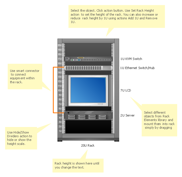 Rack diagram template, rack mount LCD monitor, KVM switch, 2U server, 19 inch, rack, rails,  Ethernet, switch, hub,