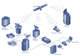 Satellite network diagram,  server, satellite dish, satellite, router, radio waves, office building, notebook, laptop computer, IP phone, Internet, in-vehicle station, fax, cloud, building, base station, antenna