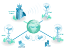 Mobile IP-based TV diagram, wireless router, satellite dish, radio waves, laptop computer, notebook, globe, Internet, fir-tree, tree, cellular phone, mobile phone, building, base station, antenna,
