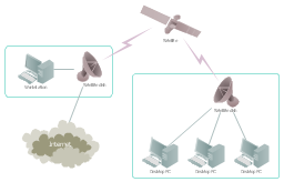 Satellite telecom network diagram, satellite dish, satellite, PC, Internet, cloud,