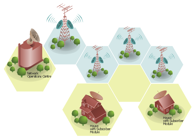 Wireless broadband network diagram, tree, satellite dish, radio waves, office building, network cell, cell, honeycomb, house, antenna,