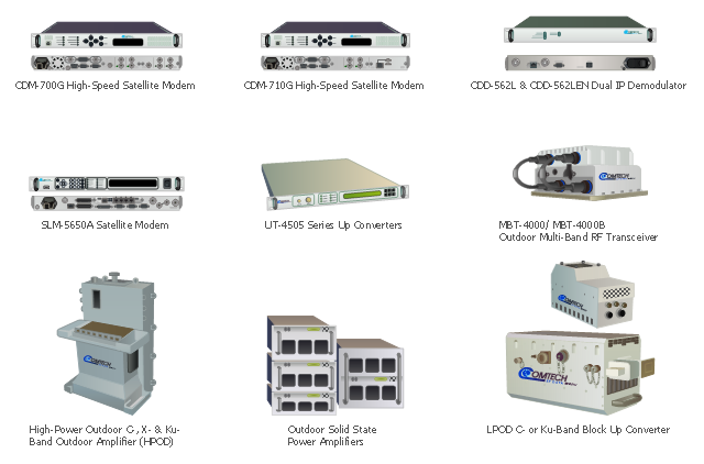 Comtech and Motorola telecommunication network equipment, CDM-700 G, High-Speed Satellite Modem,