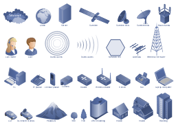 Telecom diagram symbols, wireless router, tree, server, satellite dish, satellite, router, radio waves, office building, network cell, cell, honeycomb, mountain, man, user, laptop computer, notebook, in-vehicle station, house, globe, Internet, fir-tree, tree, fax, device, cellular phone, mobile phone, car, camera, call-center, call operator, woman, building, base station, antenna, PC, Internet, cloud, IP phone,