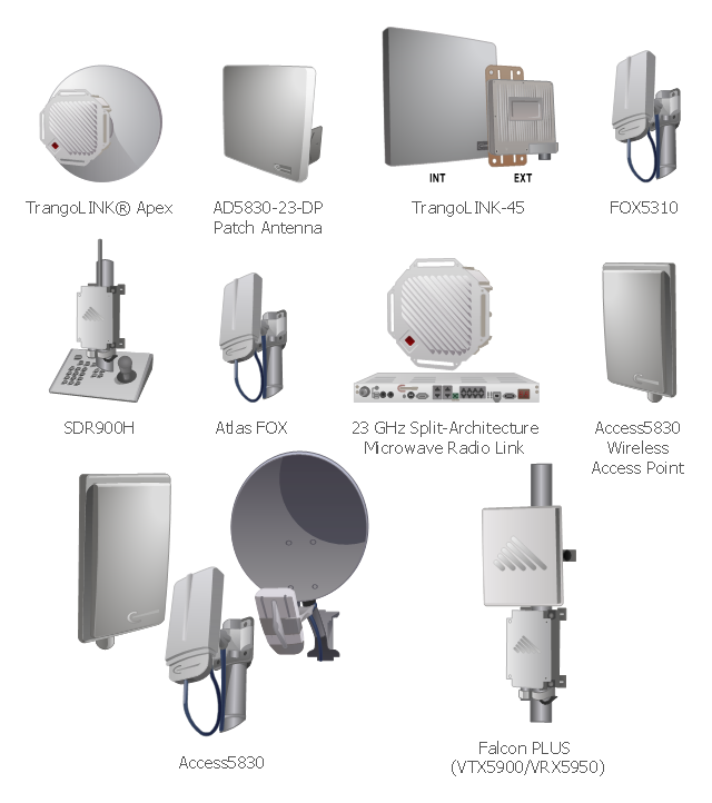 Telecom equipment, TrangoLINK Apex,