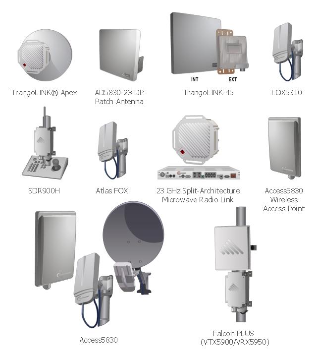Trango and Tranzeo telecom equipment,