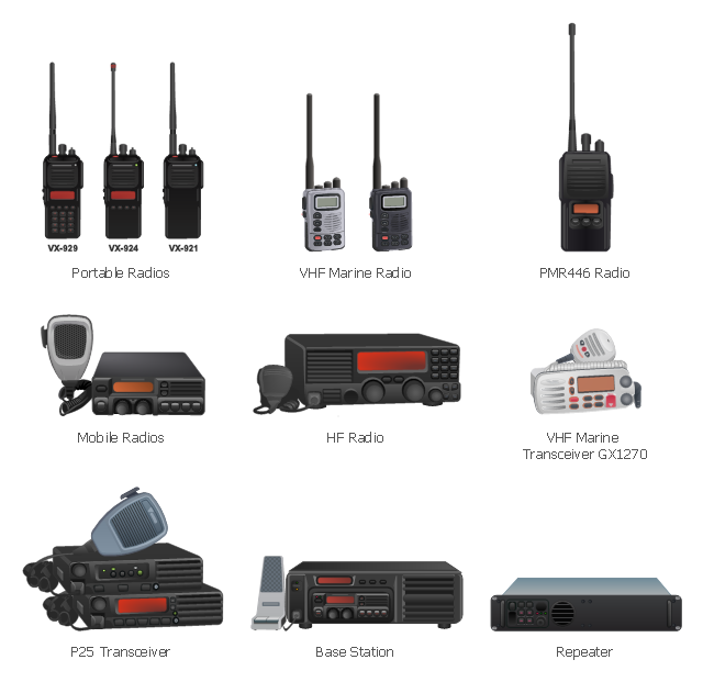 Telecom equipment, Portable Radios,