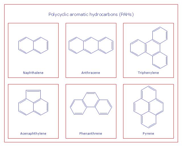PAH compounds, triphenylene, pyrene, phenanthrene, naphthalene, anthracene, acenaphthylene,